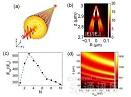 多层石墨烯锥形结构增强太赫兹波纳米聚焦研究