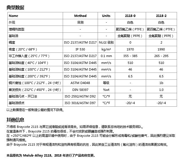 嘉实多braycote2115-2润滑脂技术数据表