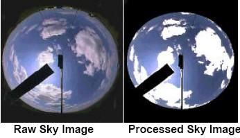 同一时刻原始图像和处理过的图像,筛选法则可以清晰的辨认出云来以便计算出精确的云量
