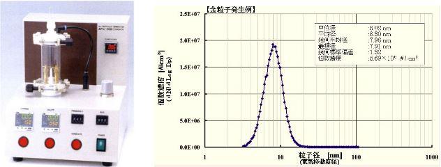 APG-200 SIBATA纳米颗粒发生器外观和发出颗粒的粒径分布