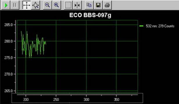 美国Wetlabs ECO-Fl 水体叶绿素浓度计软件界面
