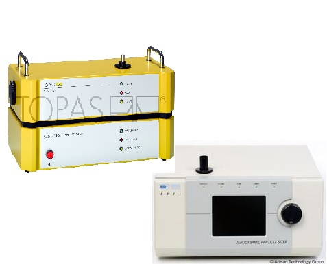 Topas Lap322和TSI 3321粒径谱仪异同分析