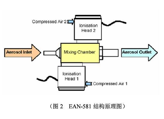 五线热丝式空气流量计电路检查