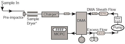 电路 电路图 电子 设计 素材 原理图 522_187