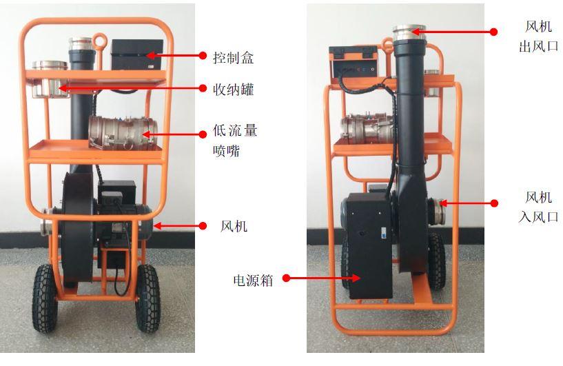 汇分6900管道漏风量测试仪整体结构