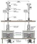 Metone BAM-1020 PM Coarse悬浮粒子监测仪