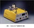 德国Topas SAG-410标准流量粉尘气溶胶发生器