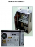 GRIMM SVC-EDM 265环境粉尘监测器