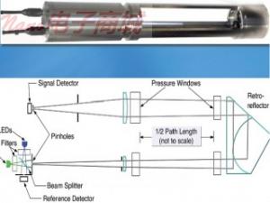 美国HOBI Labs  Gamma Gamma水体光衰减测量仪