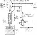 Techne 凝胶时间测定仪 GT-2010500 1转电机,120V