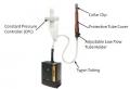 美国SKC 224-26-03 低流速适配器